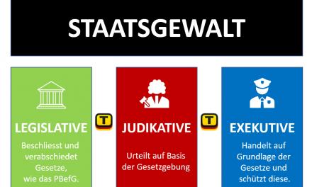 Auch das Landgericht Düsseldorf verbietet Mietwagen-Vermittlung durch Uber